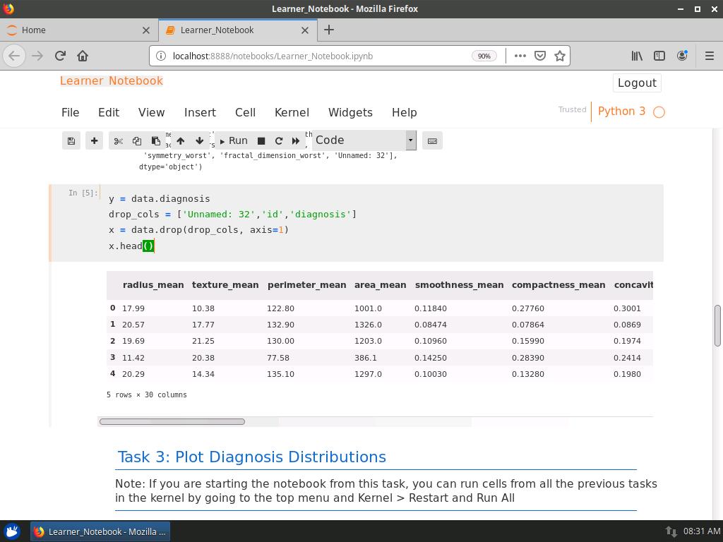 Diagnosis Distribution Visualization