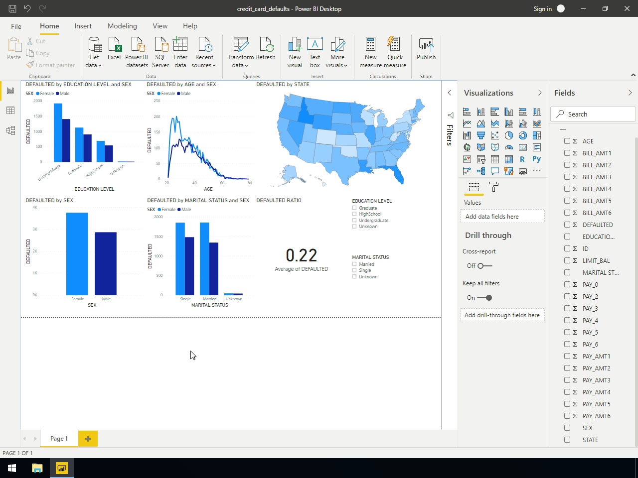 Getting Started with Power BI Desktop