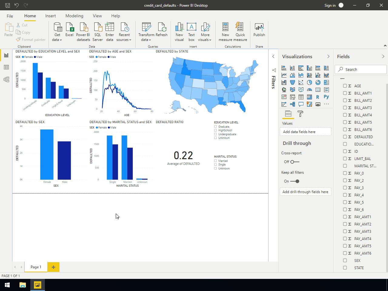 Getting Started with Power BI Desktop
