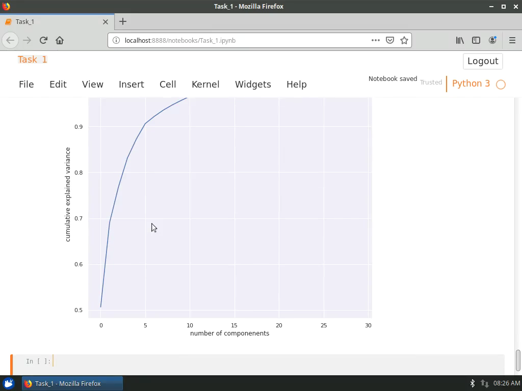 Rhyme - Data Visualization with Plotly and Seaborn: Breast