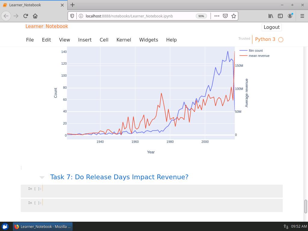 Do Release Days Impact Revenue?