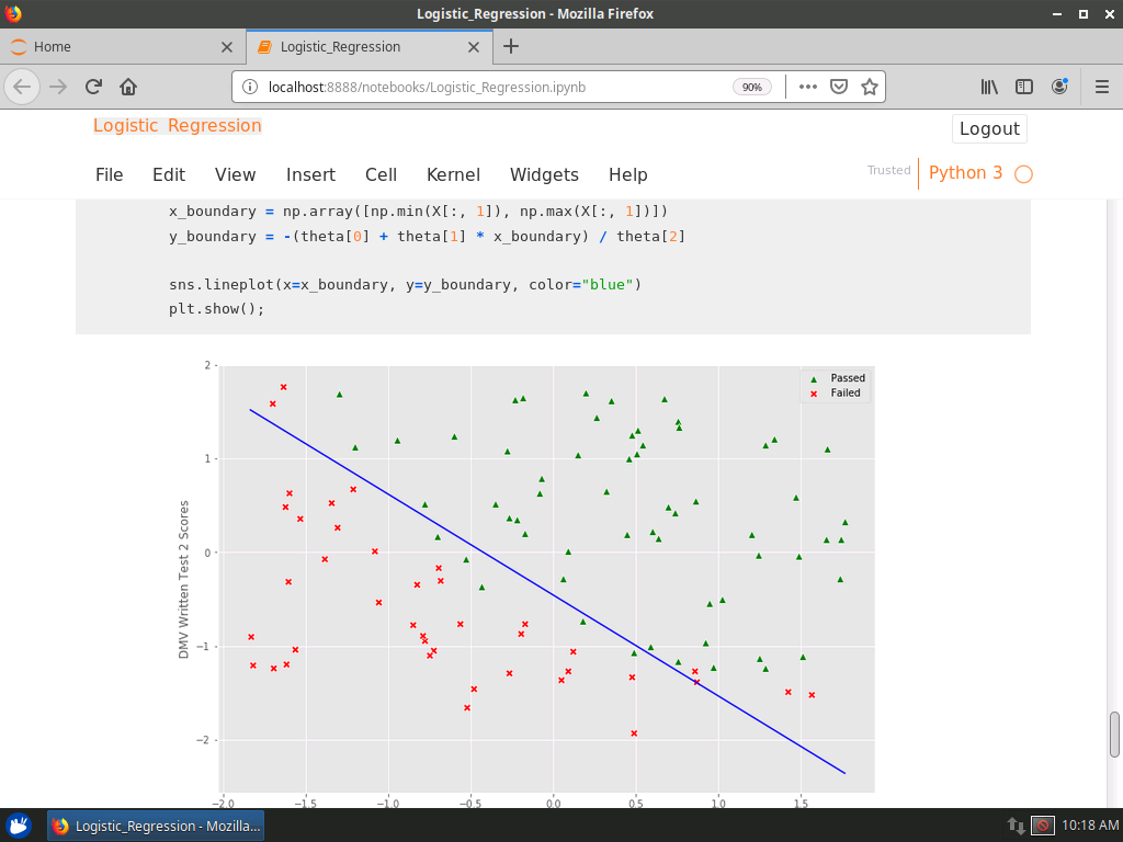 Logistic Regression with NumPy and Python