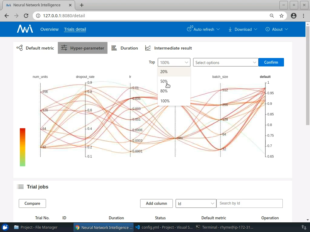 Hyperparamter Tuning with Microsoft NNI