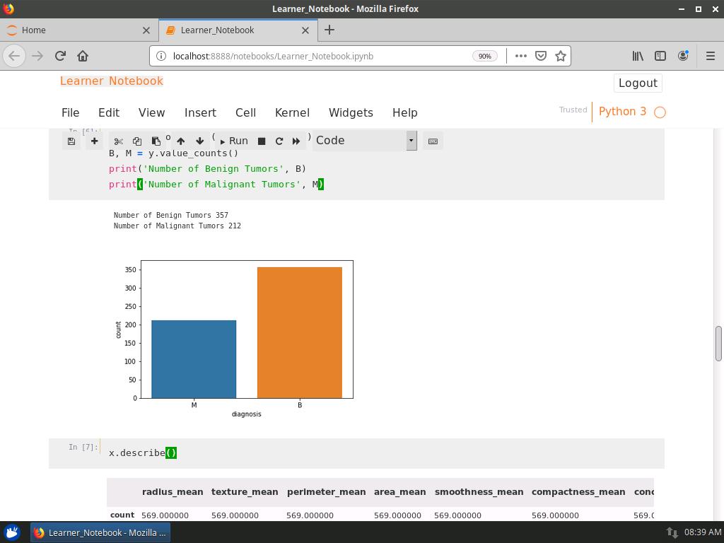 Visualizing Standardized Data with Seaborn